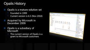 Microsoft Service Desk Openview Operations Hp Service Manager Software Make Your It