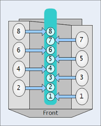 2002 jeep liberty cylinder order firing order wikivisually