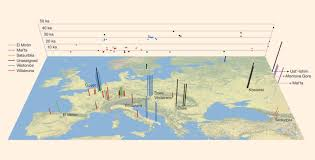 Genetic Map Of Europe by Ancient Dna Study Sheds New Light On Genetic History Of Europeans