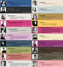 digital designer paint colors 2007