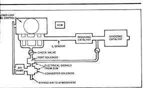 golf cart solenoid wiring diagram wiring diagram weick