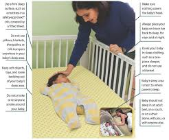 Baby Sleeper In Bed What Does A Safe Sleep Environment Look Like