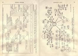 what is an organizational chart lucidchart