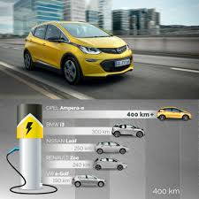 100 opel ampera official opel vauxhall ampera e safety