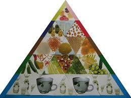 ayurvedische küche ernährung im ayurveda eigentlich ganz einfach ayurveda institut