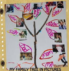 Family Tree Ideas For Kindergarten