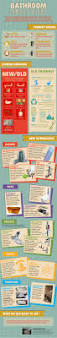 15 best furniture infographics images on pinterest architecture