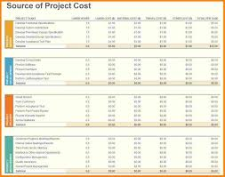 Budget Excel Template 6 Budget Tracking Template Budget Template