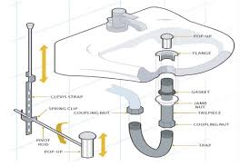 How To Fix Slow Draining Bathroom Sink by How To Fix A Bathroom Sink Drain Repairing A Pop Up Sink Drain