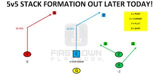 Flag Football Tips Diagrams 5v5 Flag Football Diagram Football Plays Pics Wiring