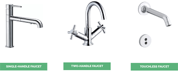 faucet types kitchen types of kitchen faucets kitchen www spikemilliganlegacy com types