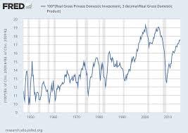 stephen williamson new monetarist economics low real interest rates