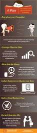 6 Ways To Find More Ways To Convince Your Boss To Invest In E Learning Infographic