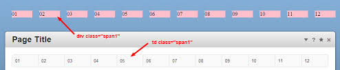 Bootstrap Table Width Visualise Bootstrap Column Widths Legacy Documentation