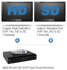 multi room dual tuners hd u0026 sd from dish network call today 1