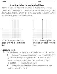 free graphing horizontal and vertical lines worksheet by happyedugator