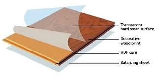 Laminate Flooring Manufacturers Laminate Flooring Manufacturer Donatz Info