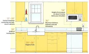 standard cabinet height from counter standard kitchen cabinet height above counter