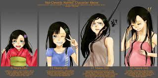 Character Memes - character age meme sara by godzilla23 on deviantart