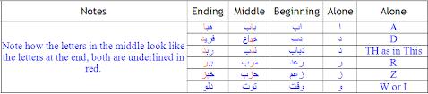 arabic alphabet with audio