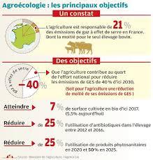 chambre agriculture vaucluse chambre agriculture paca nouveau 10 best beaumes de venise vaucluse