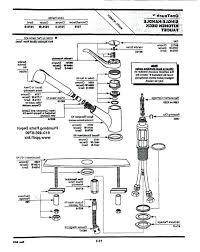 moen single handle kitchen faucet repair parts moen kitchen faucet adjustment juanjosalvador me