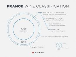 Wine Map Of France by The Wine Appellations Of The Us France Italy And Spain