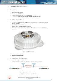 58f2d digital modulation transmission system user manual cfip