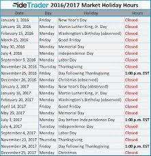 stock market holidays india 2017 best market 2017