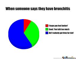 Bronchitis Meme - bronchitis by mfields meme center