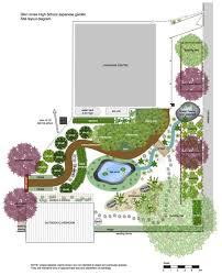 garden design plans butterfly garden design plans ventgarden ideas