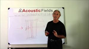 home theater acoustic wall panels u2013 acoustic fields