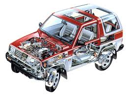 daihatsu feroza resin top u00271989 u201394 cutaway stock cars