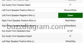 subaru wiring diagram archives car stereo and wiring diagrams