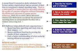 professional brief the secrets of successful web copy r2i