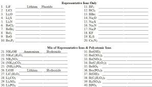 poly atomic ions chart hitecauto us