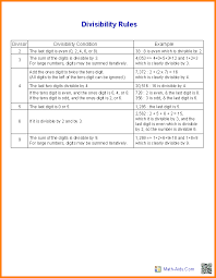 divisibility rules worksheet divisibility worksheets handout png