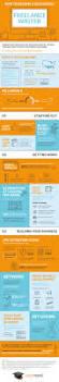 Freelance Resume Writer Jobs by Best 25 Writing Jobs Ideas On Pinterest Writing Sites Work