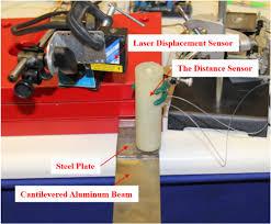 Tan Republic Bend Oregon Fiber Optic Macro Bend Based Sensor For Detection Of Metal Loss