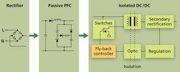 Led Light Flicker Problem How To Reduce Strobe Flicker Of Led Based Lights Bentuo Lighting