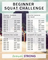 How To Do Challenge Take On The Bodyweight Squat Challenge That Works Travel Strong