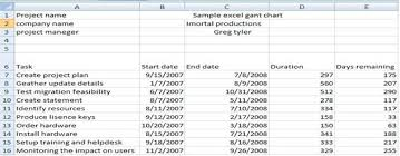 project management gantt chart help project management