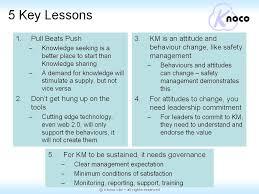 knoco ltd knowledge management models spe poster