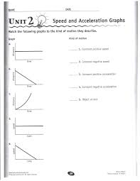 Speed Velocity And Acceleration Calculations Worksheet Answers Worksheet Speed Worksheet Luizah Worksheet And Essay Site For
