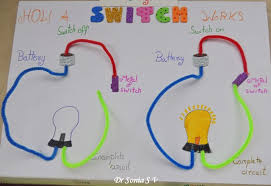 cards crafts kids projects how a switch works teaching kids