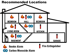 fire extinguisher symbol floor plan recipe for a fire disaster tenant chefs u0026 holiday feasts