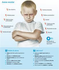 imagenes bullying escolar bullying prevenir el acoso escolar canal salud grupo imq