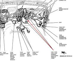 electronic ignition wiring diagram 95 electronic wiring diagrams