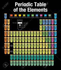 periodic table of elements test periodic table of the elements consisting of test tubes with