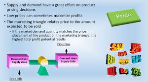 Product Pricing Fashion Marketing 4 01 B Notes Business Cycles Decreased